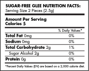 Sugar-Free Glee Gum Nutrition Facts